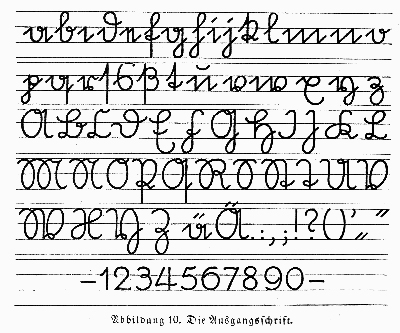 Old writings – ÖFR-Austrian Society for Research on